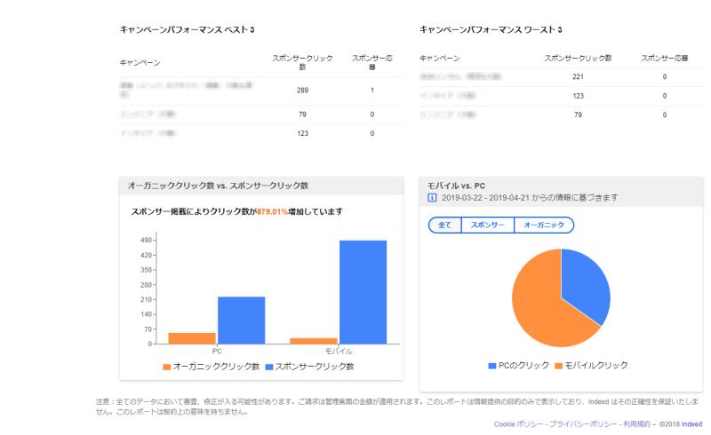検索者 グラフ