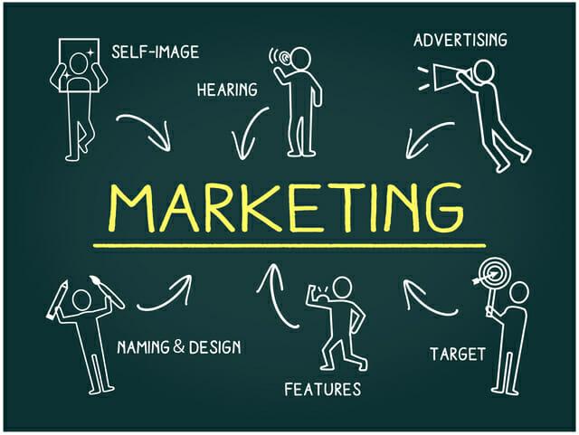 マーケティングの手法を紹介するイラスト